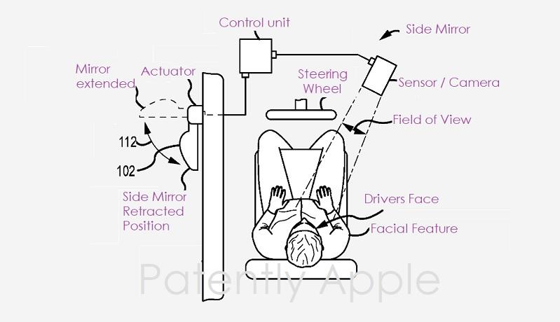 黑科技,前瞻技术,苹果汽车,苹果专利,苹果外后视镜专利,苹果泰坦项目专利,汽车新技术