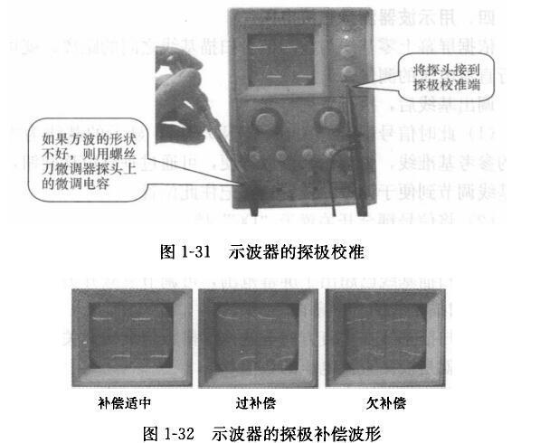 示波器探头的使用方法及注意事项说明