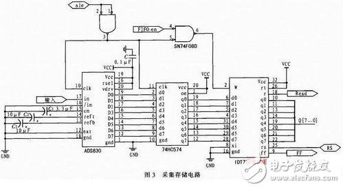 以单片机为控制核心的便携式数字存储示波器的设计