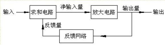 小科普—什么是k彩平台登陆线路_上海快三app赚钱—主页-彩经_彩喜欢路反馈