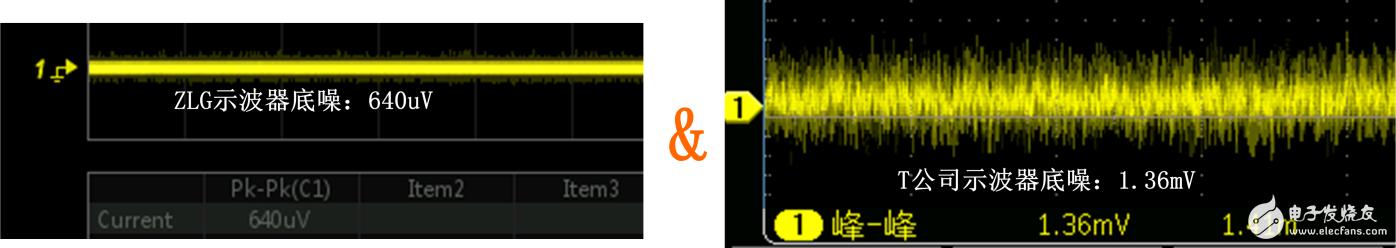 减小示波器垂直量测量偏差的解决方案介绍