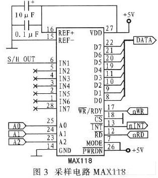 利用单片机和FPGA器件实现等效和实时采样方式的数字示波器设计