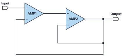 复合放大器:高精度的高输出驱动能力