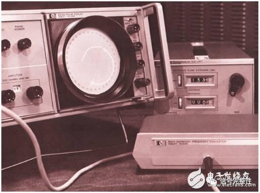 第一台网络分析仪8410A,你知道多少?