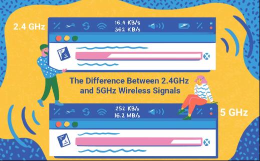 5 GHz的Wi-Fi就要比2.4 GHz的好吗?