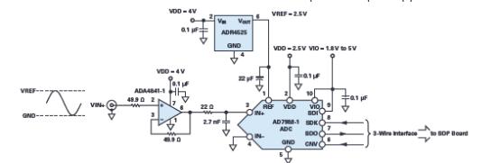 技术文章—控制精密模拟系统湿度和性能的方法