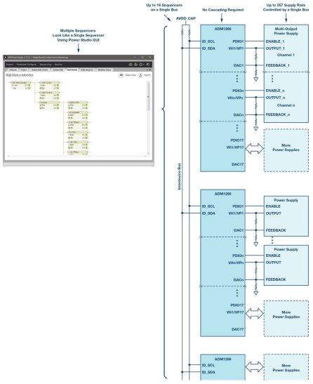论电源系统的时序设计和调试的重要性