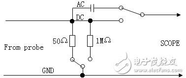 示波器探头电路图及其原理详解
