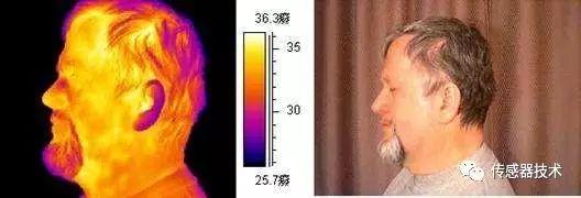 红外热成像仪的工作原理、构成、特点分析