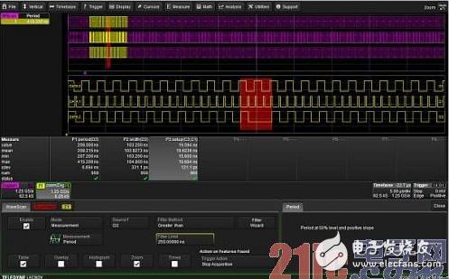 混合信号示波器可以向用户提供比传统数字示波器更多的功能