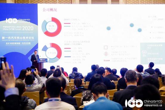TI出席中国电动汽车百人会论坛2020,助力汽车绿色化