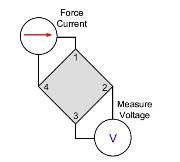 技术文章—测量范德堡法电阻率和霍尔电压