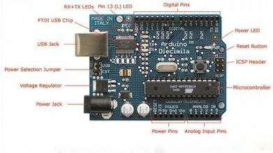 AVR单片机中RC电容触摸的感应原理解析