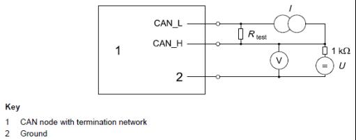 """解读CANDT测试项""""总线输入电压限值测试"""""""