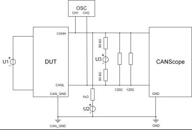 说明: E:CAN分析仪产品分类CANDT产品手册CANDT测试原理用图隐性输入电压限值测试.png