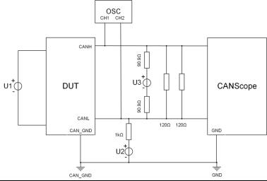 说明: E:CAN分析仪产品分类CANDT产品手册CANDT测试原理用图显性输入电压限值测试.png