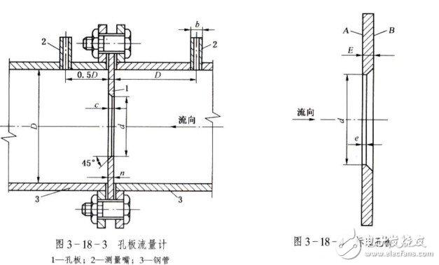 孔板流量计的使用及安装