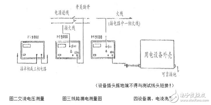 漏电开关测试仪图解_漏电保护测试仪怎么用