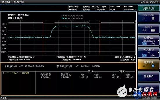 现代频谱仪测量微弱信号的黑科技