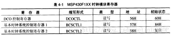 MSP430--时钟模块