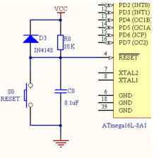 AVR单片机内部的复位功能解析