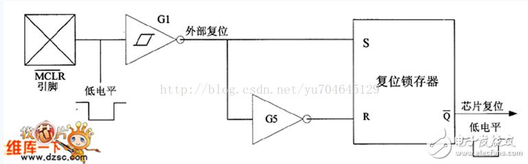 外加电压检测复位电路设计方案