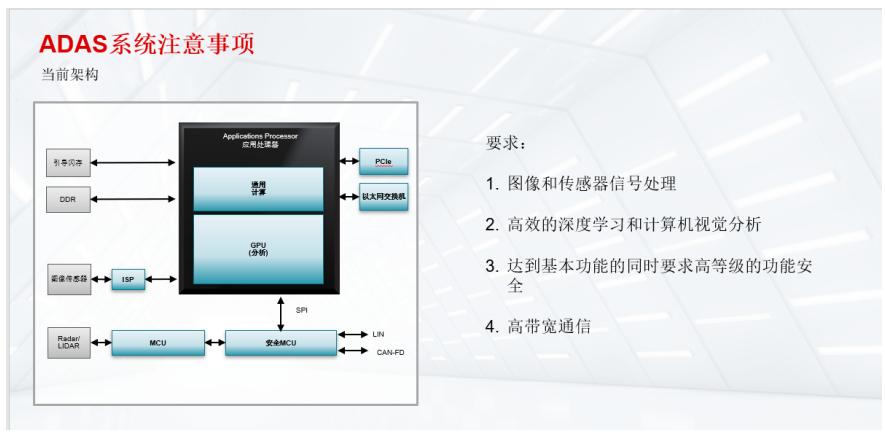 TI推出Jacinto 7处理器,使ADAS和网关可用于中低端汽车