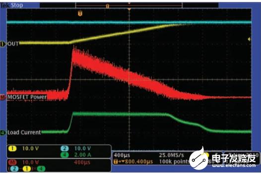 如何才能用好示波器 示波器的数学功能要了解清楚