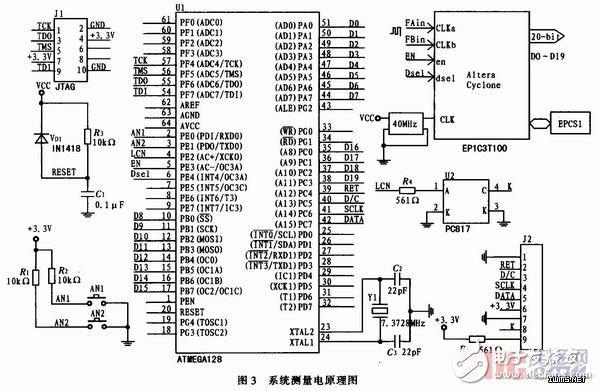 关于低频数字式相位仪的设计方案