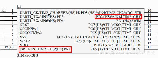 【STM8S003】GPIO复用问题 TIM2_CH3 采用PD2引脚输出