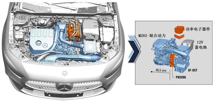 Mercedes-Benz公司紧凑型轿车的插电式混合动力