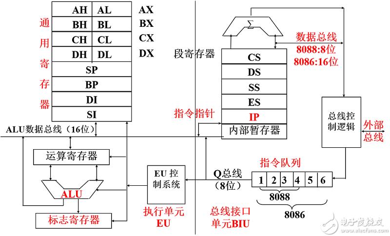CPU结构.png