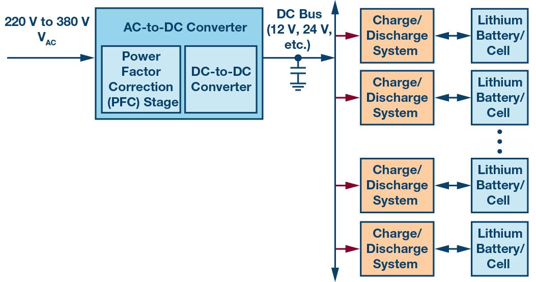 图4.带电池芯间能量回收功能的电池测试系统。