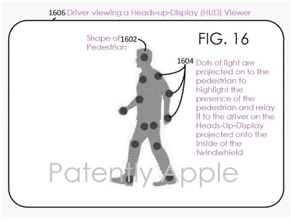 苹果新专利:照亮物体并将图像投射到抬头显示系统