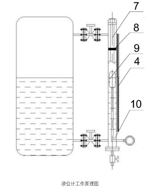 磁性浮子液位计的原理及设计