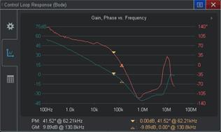 关于示波器频率响应分析仪选件和伯德图测试的区别和发展分析