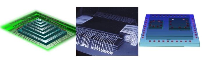 解析3D IC的技术和发展
