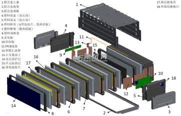 为什么比亚迪刀片电池技术能明显提高动力电池包能量密度?
