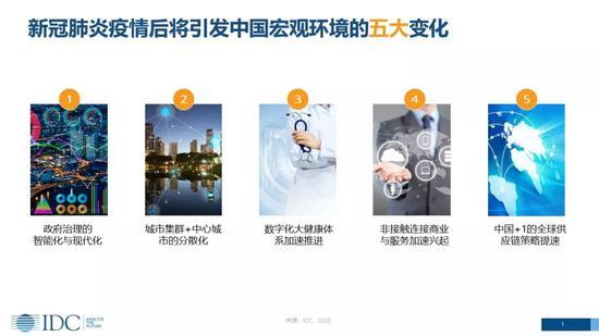 IDC:新冠肺炎下的中国ICT市场,冲击与商机并存