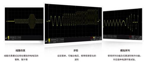 PWR系列高性能可编程交流电源波形讲解