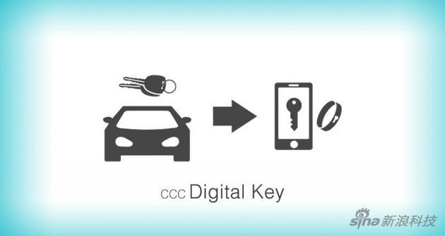 iPhone能当汽车钥匙了?关于CarKey的一些知识科普