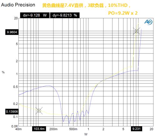 单节锂电池供电内置升压2×10W立体声D类音频功放解决方案