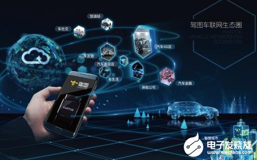 车联网市场发展迅速,创新融合生态体系逐步形成