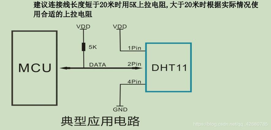 msp430和stm32 dht11驱动程序