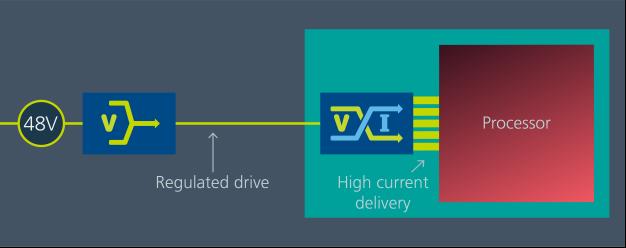 技术文章—如何提高 48V 配电性能