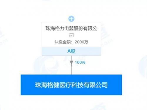 格力电器成立医疗器械子公司,董秘望靖东任新公司董事长