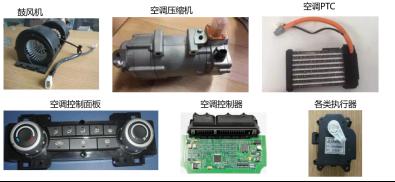 你知道汽车空调核心系统是如何设计的吗?