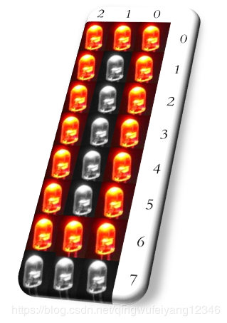 """任务8:在LED阵列上,显示数字""""0"""""""