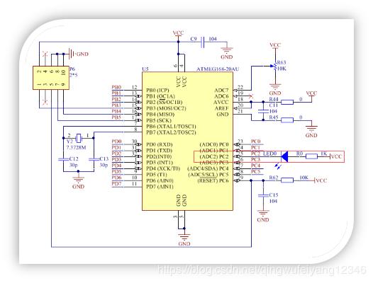 任务3:直接应用寄存器点亮LED
