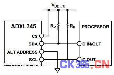图3  ADXL345和单片机之间的I2C典型连接图